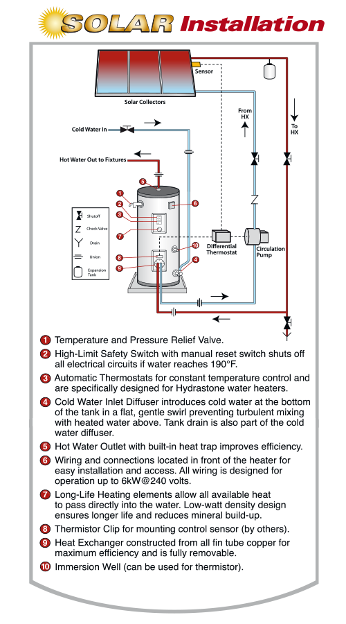 wiring diagram dual element hot water heater wiring water heater wiring diagram dual element water auto wiring on wiring diagram dual element hot water